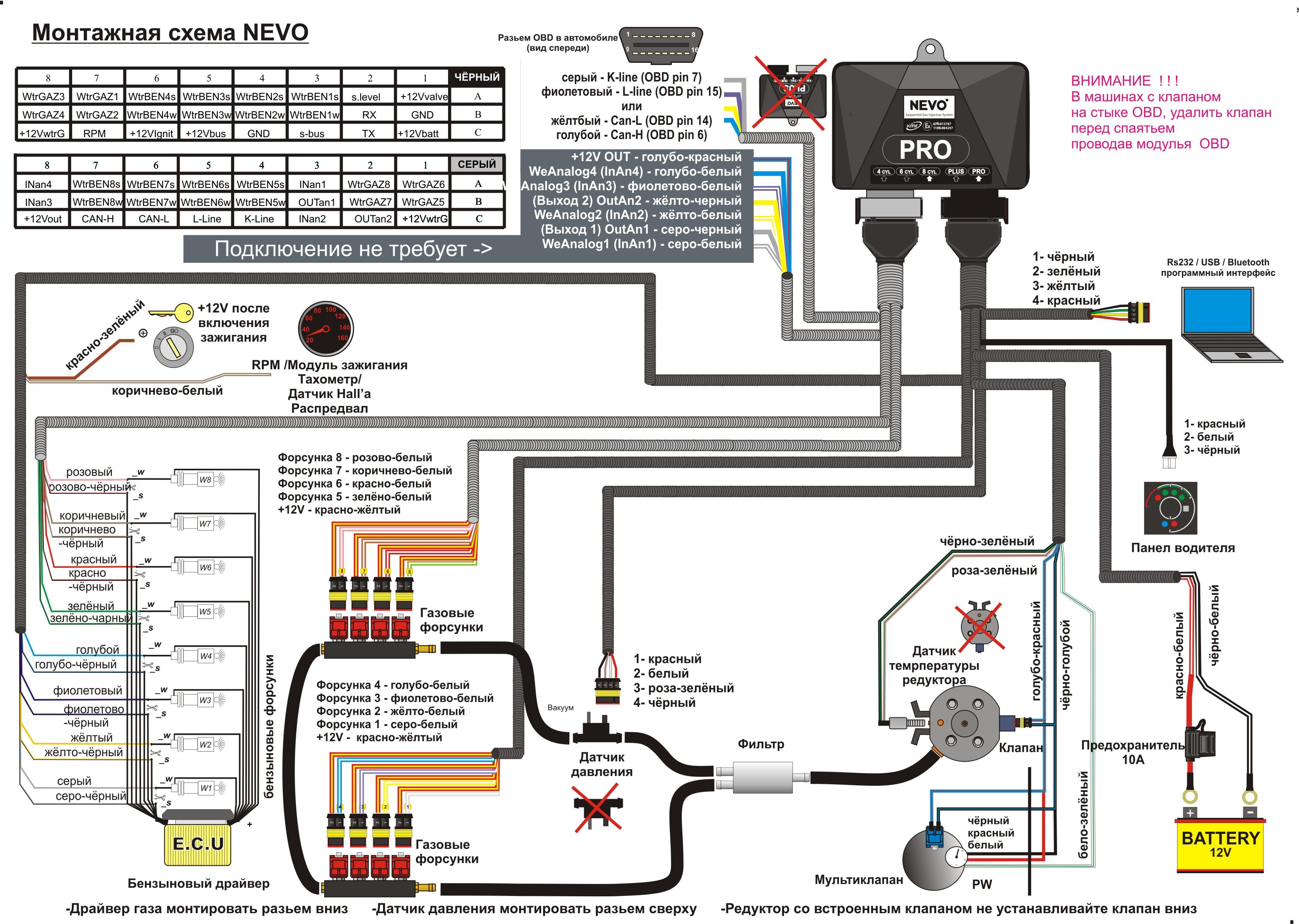 kme red-1 схема подключения