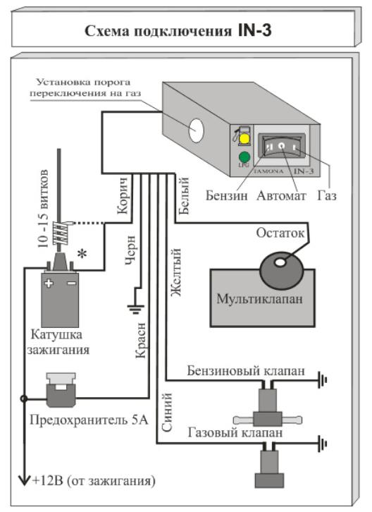 Схема подключения tamona in 3
