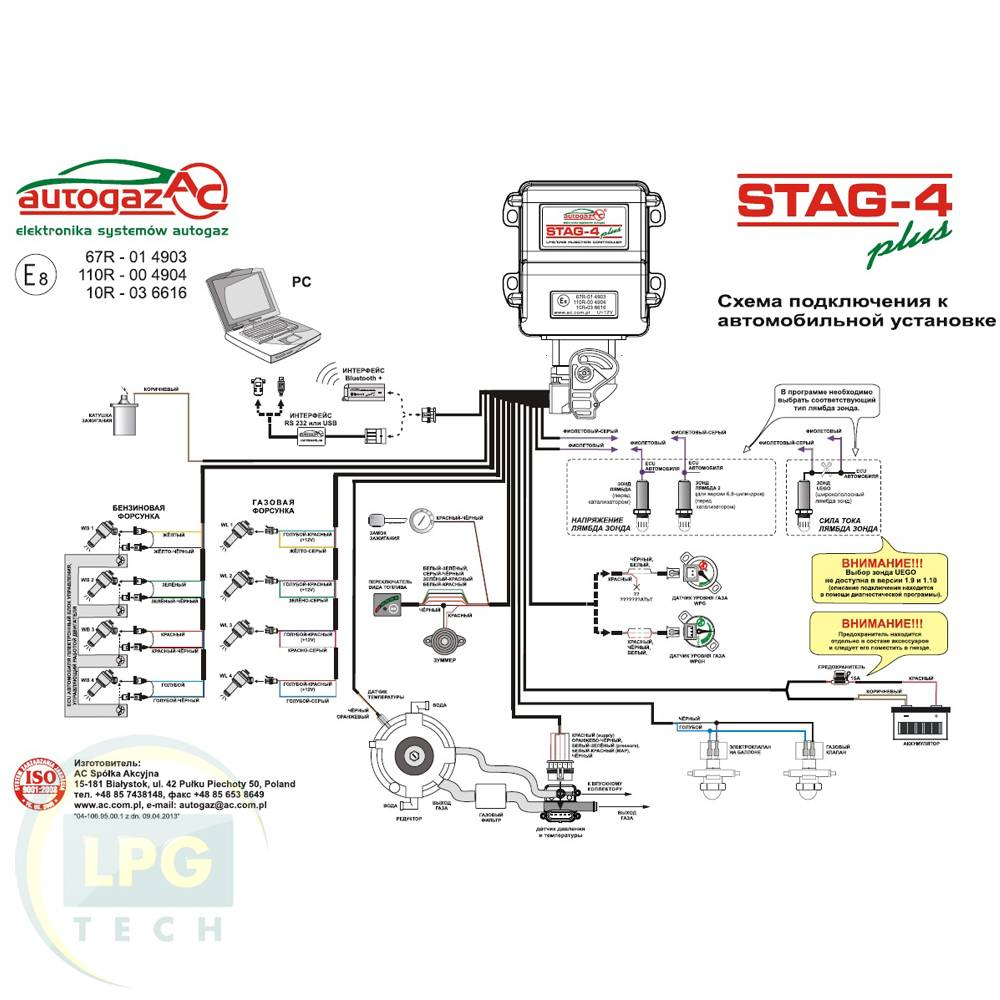 Stag 200-4 инструкция - фото 2