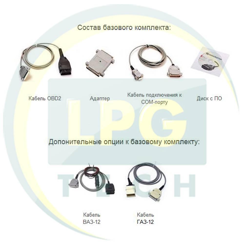 Діагностичний комплект Сканматик (з роз'ємами ВАЗ-12 і ГАЗ-12)