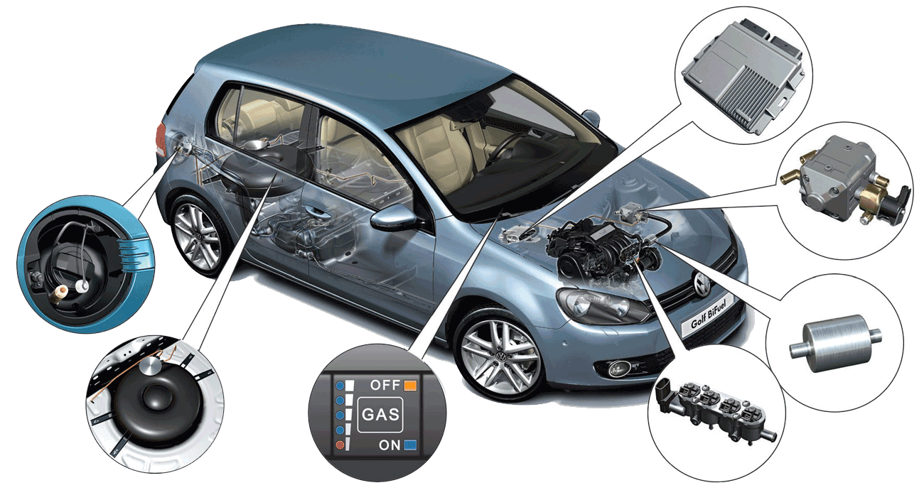 Основные преимущества и плюсы газового оборудования ГБО для авто